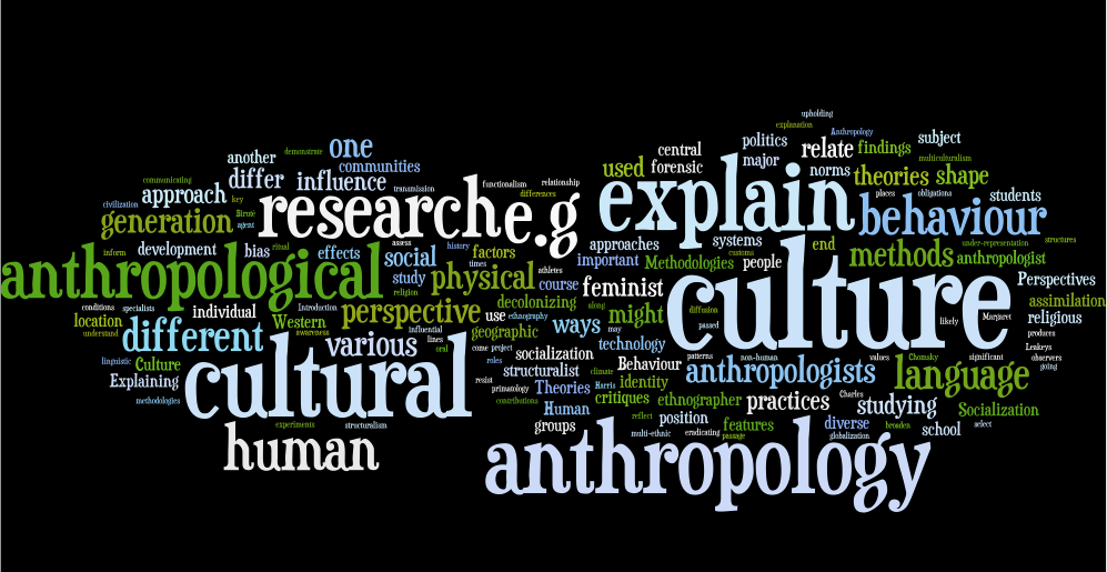 anthropology quotes quotesgram